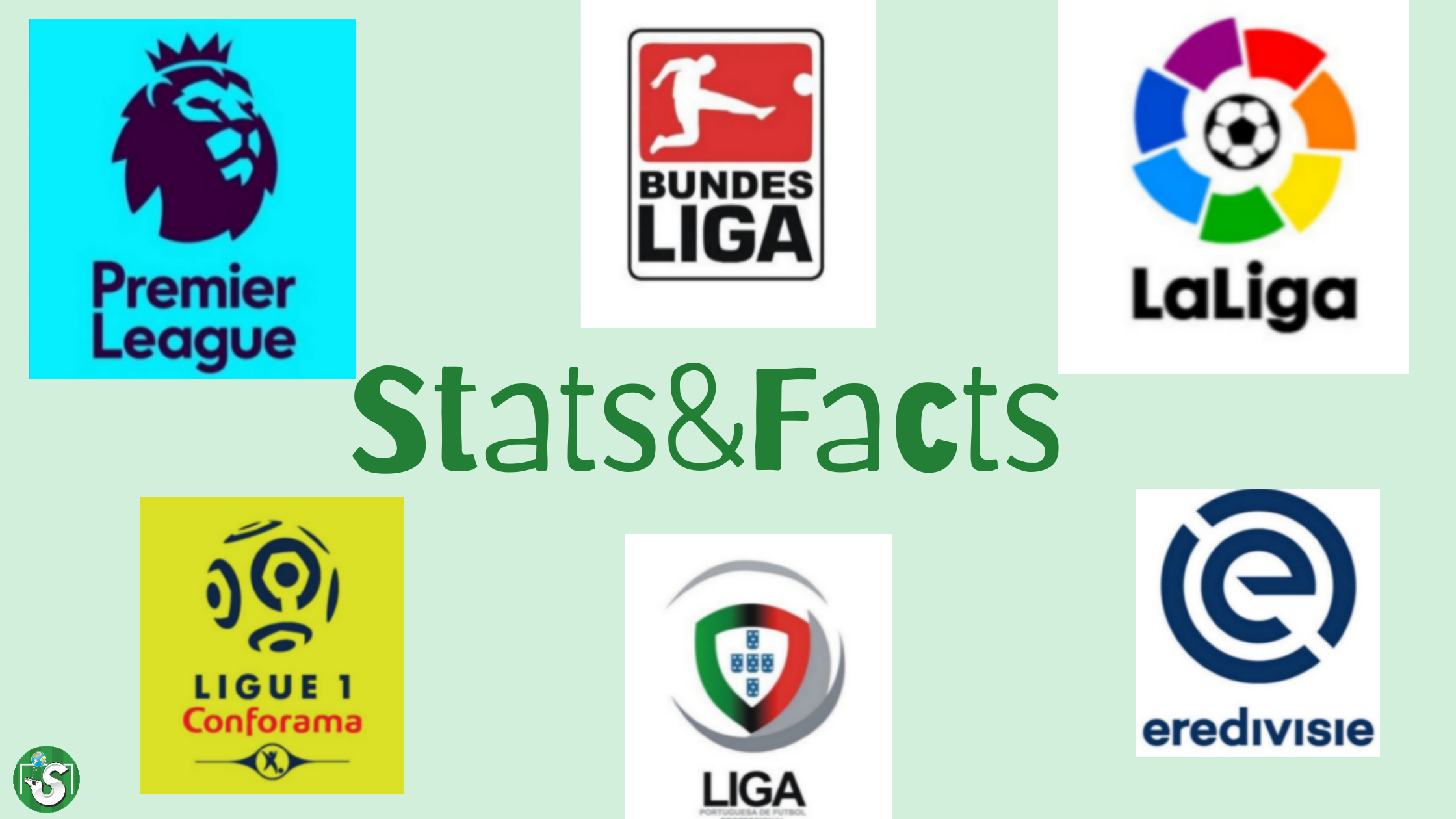 Stats & Facts